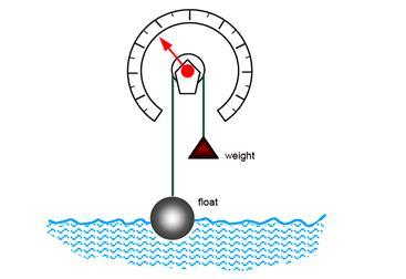 Leev Float Gauge